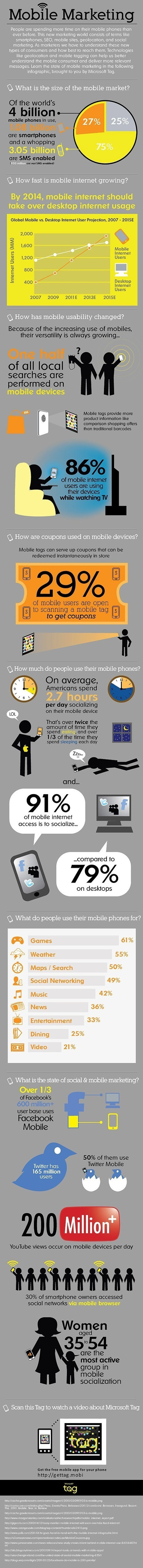 The Mobile Social Audience is Evolving - Here's What's Happening [Infographic] | A 360° Perspective of Communications, Strategy, Technology and Advertising | Scoop.it