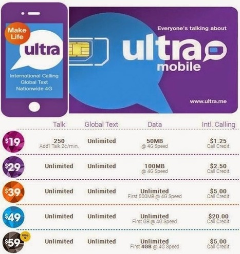 Best Prepaid Smartphone Plans of 2014 | Best Cell Phone Plans 2014 | Cell phone plans | Scoop.it