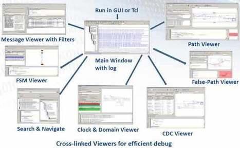 Cross-viewing improves ASIC & FPGA debug efficiency - Blue Pearl Software Inc. | Blue Pearl Software | Scoop.it