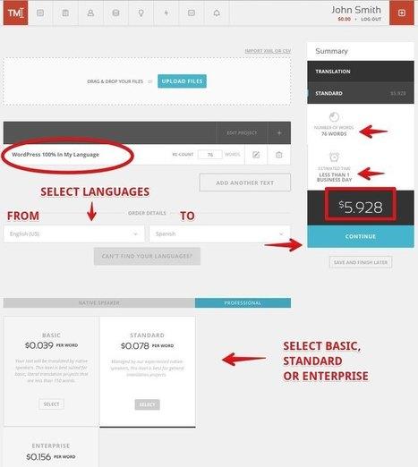 How To Make A Multilingual WordPress Site: Best Translation Plugins | Utilidades | Scoop.it