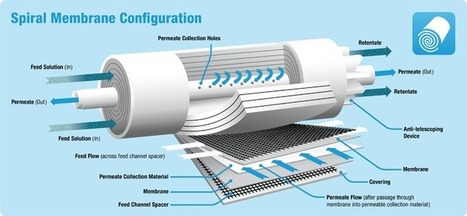 Koch Membrane Systems - About Spiral Membranes | B2B Filtration Companies | Scoop.it