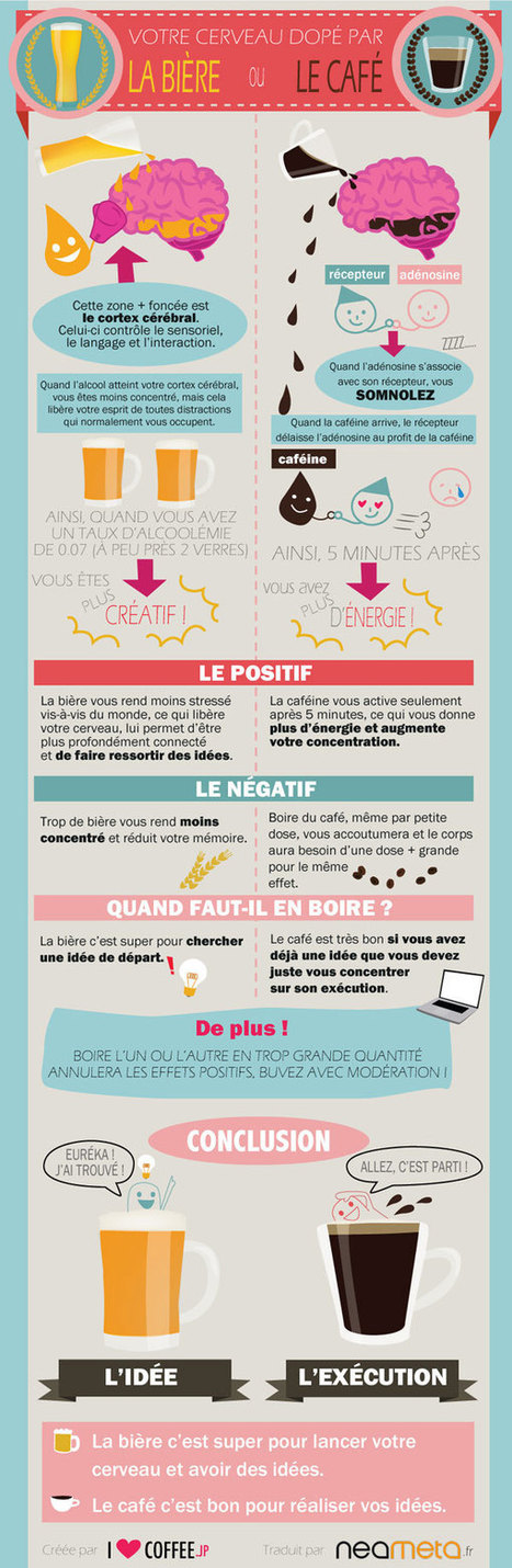 Energies nouvelles et utiles au travail - Neameta - Nantes, Pays de la Loire - Agence de communication | Infographie | Scoop.it