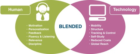 - 10 Sites for Blended Learning | Ipad Classroom, ICT, Education Innovation | Scoop.it