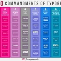 The 10 Commandments of Typography | Visual.ly | Avant-garde Art & Design | Scoop.it