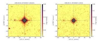 Ça se passe là haut...: La plus grosse planète rocheuse découverte : 16 fois la masse de la Terre | C@fé des Sciences | Scoop.it