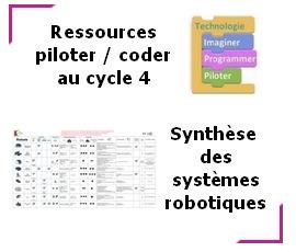 Tableau comparatif des systèmes robotiques utilisables dans l'enseignement de la technologie au collège sur l'académie de Bordeaux. | robotique-codage-et-technologie | Scoop.it