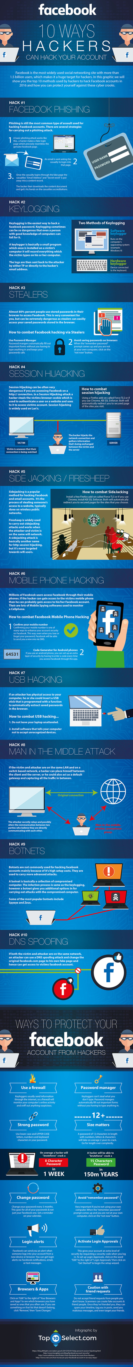 10 Ways Hackers Can Hack Your Facebook Account #Infographic | The Twinkie Awards | Scoop.it