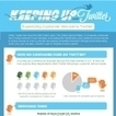Infographie : Twitter et la relation client | RelationClients | Scoop.it