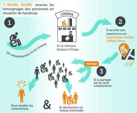 Le pouvoir du collaboratif pour améliorer l'accessibilité des personnes handicapées | Campus numérique | Scoop.it