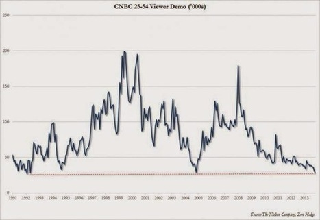 CNBC's Viewership Is In Decline ~ The Arab World 360° | The Arab World 360° | Scoop.it