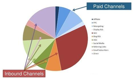Seo e Internet Marketing che tattiche avete utilizzato ? | Paolo ... | Gabriele | Scoop.it