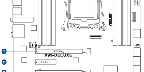 asus x99 deluxe motherboard features and specif