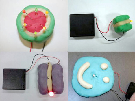 Squishy Circuits | Classroom Activities | Scoop.it