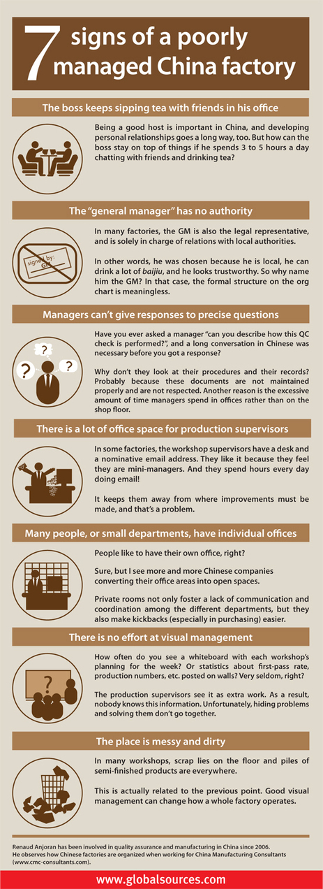 7 signs of a poorly managed China factory [Infographic] | Packaging and luxe | Scoop.it