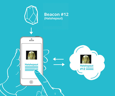 5 Minute Overview - What is iBeacon? | Technology: Everyting Digital | Scoop.it