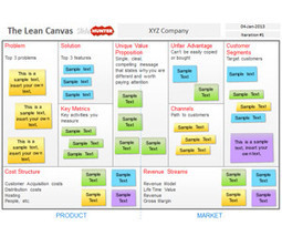 Free Lean Canvas PowerPoint Template - Free PowerPoint Templates - SlideHunter.com | Lean Startup Templates | Scoop.it