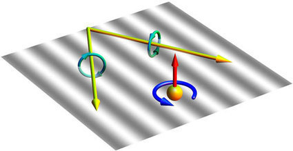 Interfering light waves produce unexpected forces | Amazing Science | Scoop.it
