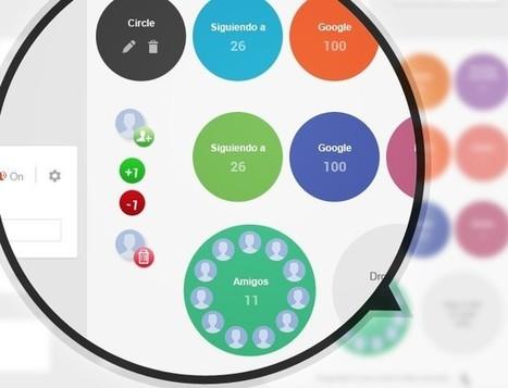 Google plus template | Google Plus You | Scoop.it