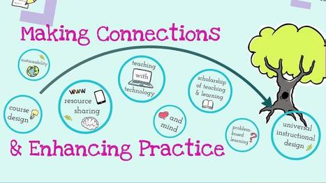 Communities of Practice | Professional Learning... | Teaching and Learning | Scoop.it