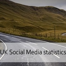 UK Social Media Stats for 2014 | Social Media Today | Boost Capital - UK Business Funding | Scoop.it