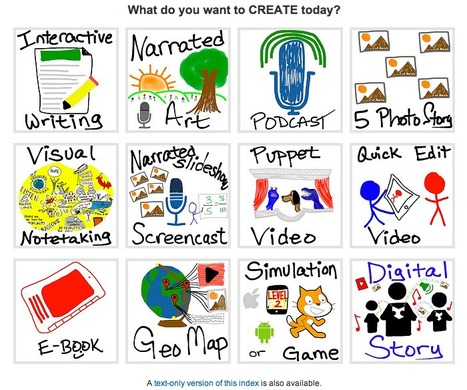 Mapping Media to the Curriculum » What do you want to CREATE today? | Teaching Foreign Languages | Scoop.it