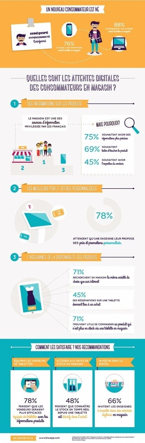 Digital en magasin : quelles sont les attentes du consommateur ? | CRM & Experience Client | Scoop.it