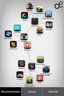 AT in the UP: Know any good apps? | Communication and Autism | Scoop.it