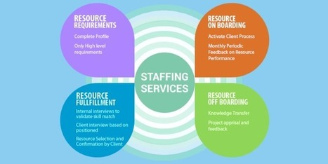 How a Business Can Benefit from Staff Augmentation Services   craterzone   Scoop.it