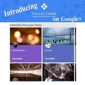 Google+ Introduces Google Collections | Allround Social Media Marketing | Scoop.it