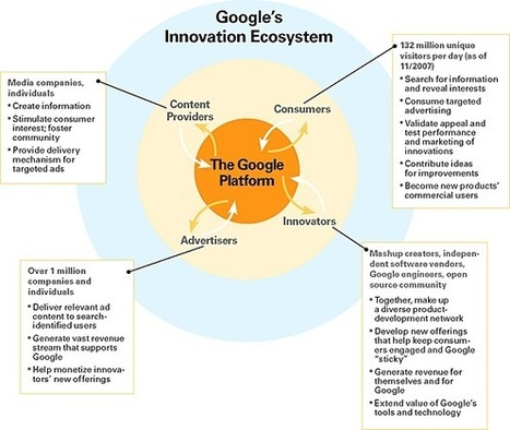 How Google Has Changed Management, 10 Years After its IPO | Innovation stratégique | Scoop.it
