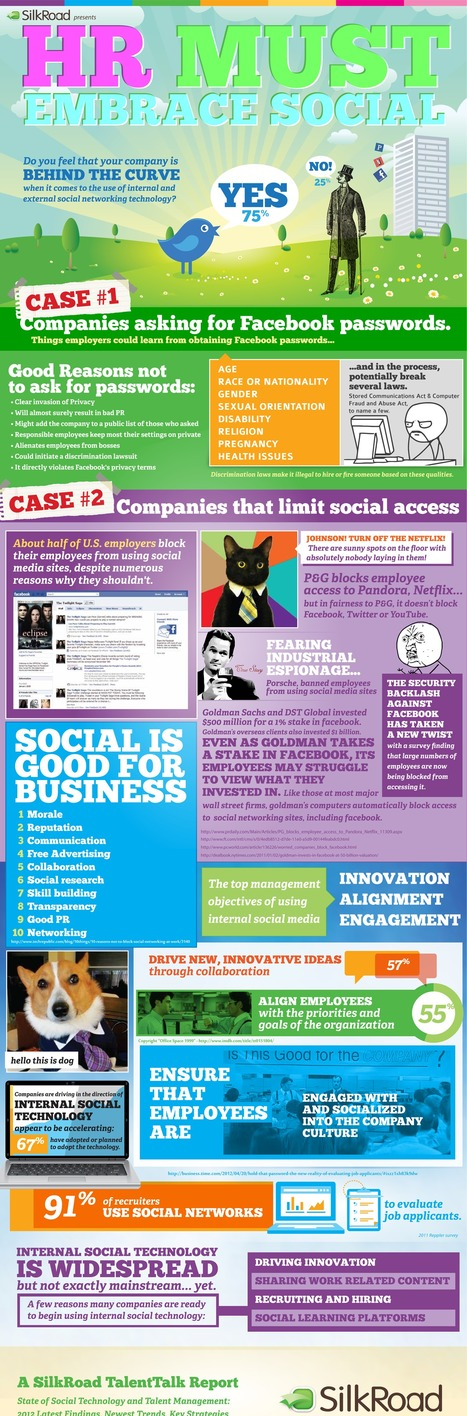 67% Percent of Companies Plan to Adopt Work Social Technology in 2012   Entrepreneurship, Innovation   Scoop.it