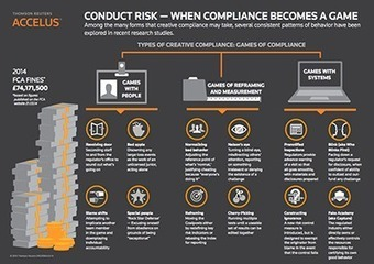 Infographic: Conduct Risk - When Compliance Becomes a Game | Thomson Reuters Accelus | Scoop.it