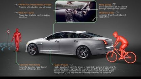 Jaguar monitoring brainwaves to keep drivers focused | Cyborg Lives | Scoop.it