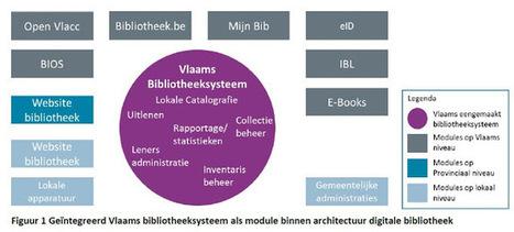 Mark Deckers: De bibliotheeksystemen zijn dood! Leve het bibliotheeksysteem! (tenminste... in Vlaanderen) : deel 1   trends in bibliotheken   Scoop.it