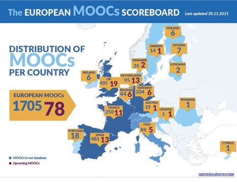 Estrategias para una Educación Abierta | Redes abiertas y MOOC | Scoop.it