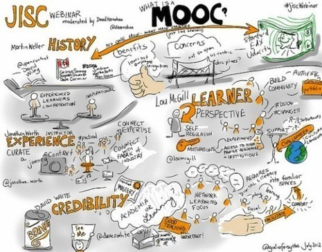 What is a MOOC? | Learning 21st Century Technology | Scoop.it