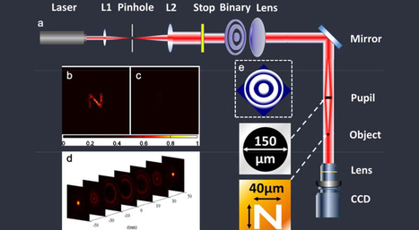 Invisibility gun uses a beam of darkness to make objects vanish from sight | ExtremeTech | Interesting Sciences | Scoop.it