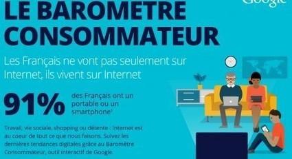 Infographie : le consommateur français et mondial en 2015, selon Google   Communication Digitale   Scoop.it
