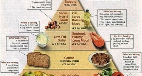 MACROBIOTIC DIET: THE CANCER DIET | Healthy Living - WhatsUp Markets | Scoop.it