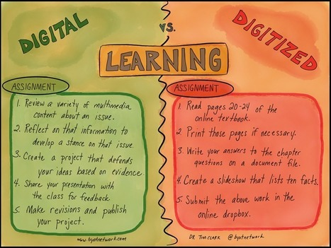 Digital vs Digitized Learning | Education Matters | Scoop.it