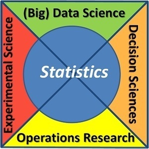 Statistical Truisms in the Age of Big Data | Implications of Big Data | Scoop.it