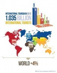 International Tourism Trends 2013 | abouTourism | Travel & Tourism Trends | Scoop.it