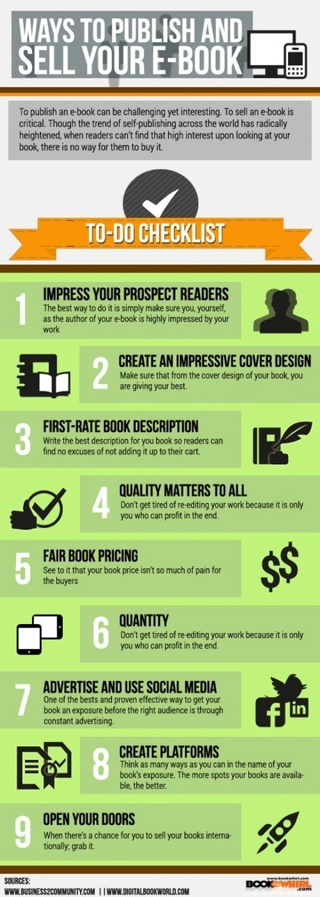Ways to Publish and Sell Your eBook: INFOGRAPHIC - mediabistro.com | Online Book Promotion | Scoop.it