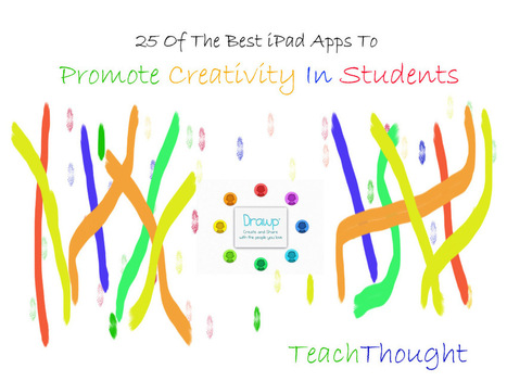 25 Of The Best iPad Apps To Promote Creativity In Students - TeachThought | iPads in Action! | Scoop.it