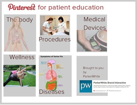 5 Ways Pinterest Can Be Used for Patient Education In Healthcare | Pharma - Healthcare & Technology | Scoop.it