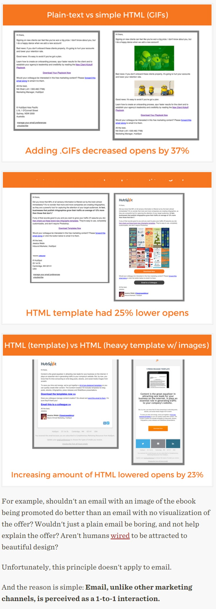 Plain Text vs. HTML Emails: Which Is Better? [New Data] - HubSpot   The Marketing Technology Alert   Scoop.it