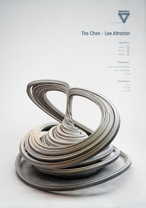 Sciences - The Chen-Lee Attractor   Complexity & Systems   Scoop.it
