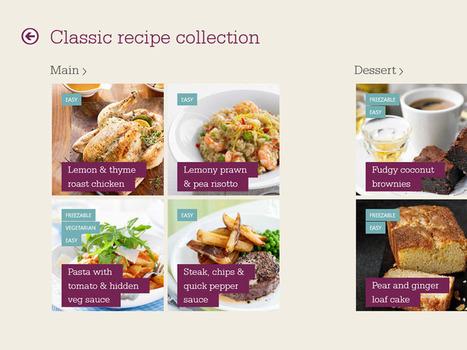 Windows 8.1 App Watch: BBC Good Food | Windows 8 Apps | Scoop.it