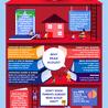 Literacy for Teachers