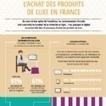 Luxe : le digital est déterminant dans le parcours d'achat selon Google | Customer Centric Innovation | Scoop.it
